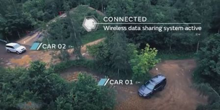 Jaguar demonstrates all terrain self driving
